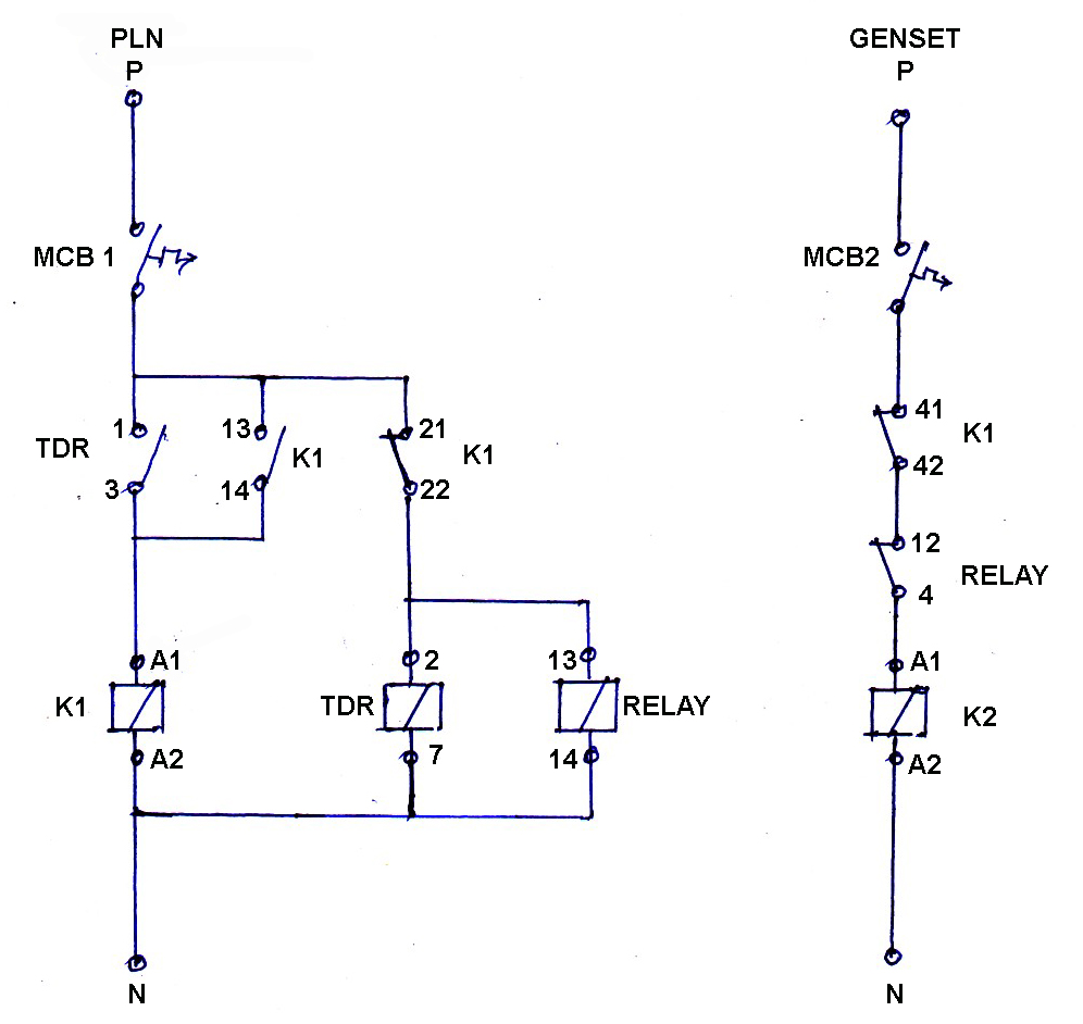 wiring diagram panel ats dan amf