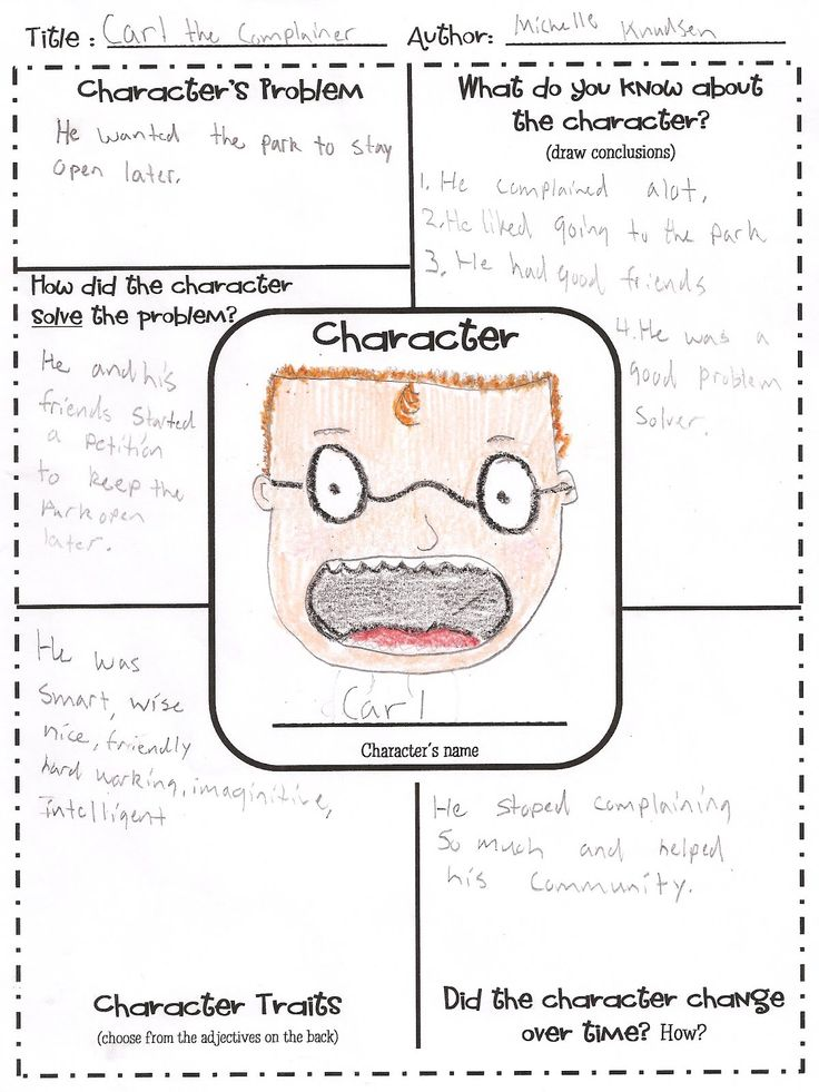 Mrs. Mcfadden'S Classroom Blog: Teaching Character Analysis With