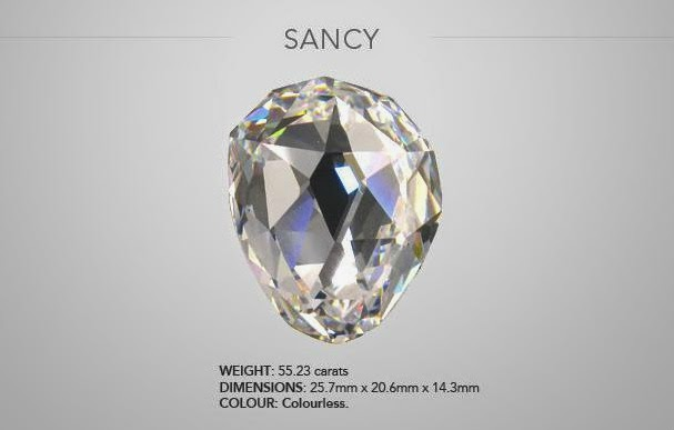 The Beu Sancy diamond of Golconda