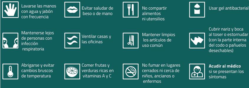 Medidas preventivas para evitar infecciones respiratorias.
