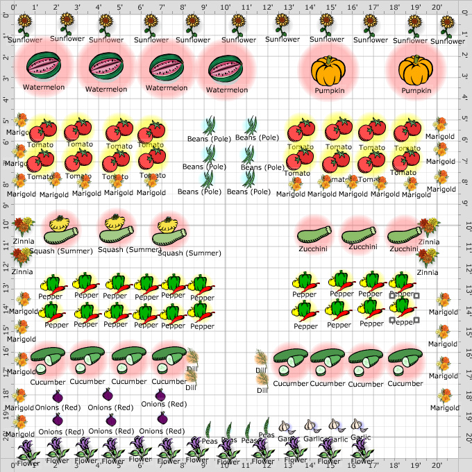 Vegetable garden design online free for Planning out a vegetable garden