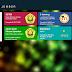 Review Sistem Informasi Terpadu ( SISTER ) Universitas Jember