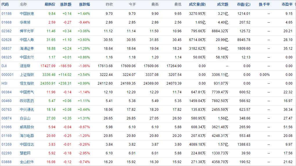 中国株コバンザメ投資ウォッチ銘柄watch20150115