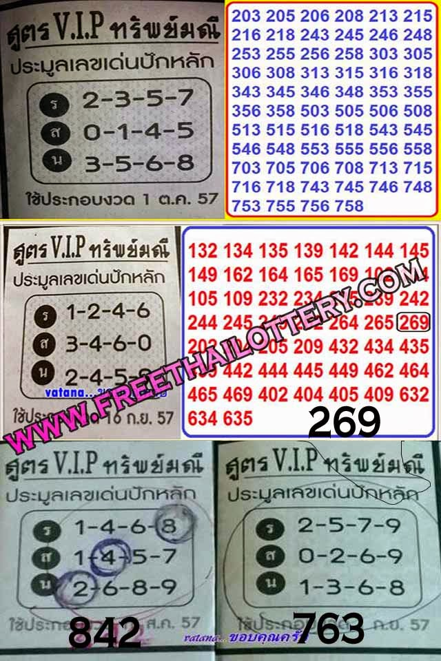 Thai Lottery Free Vip Tips Full HTF Tip Paper 01-10-2014