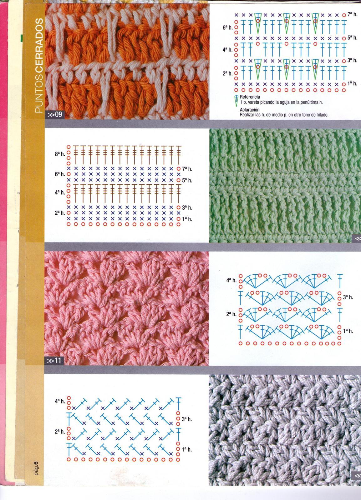 Puntadas De Crochet