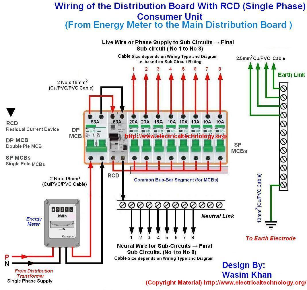 Wiring of the Distribution Board with RCD , Single Phase, (from Energy