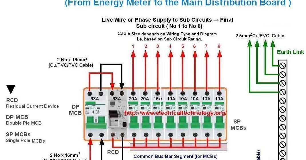 single phase distribution board wiring diagram single wiring distribution board best technician must know this on single phase distribution board wiring diagram