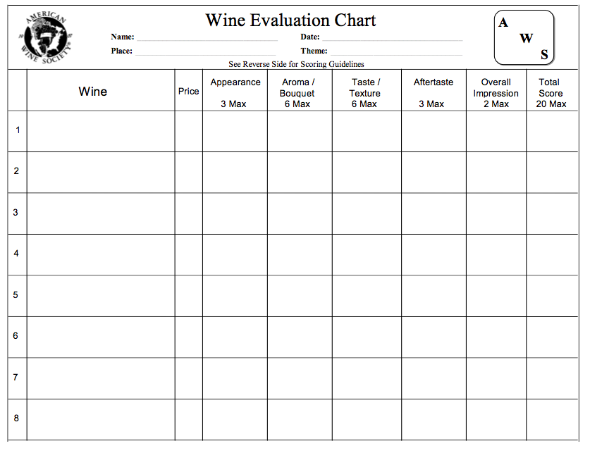 Joy 39 s joy of wine wine competitions and awards matter for Wine tasting sheet template