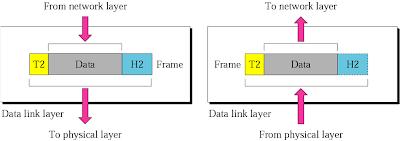 osi model explained with example pdf