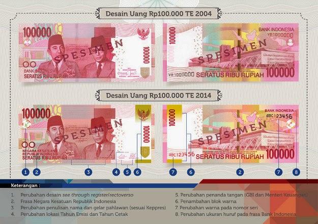 gambar uang nkri baru