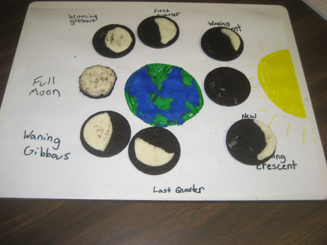 Free Worksheets dividend divisor quotient worksheet : Janaceku0026#39;s News: Oreo Moon Phases