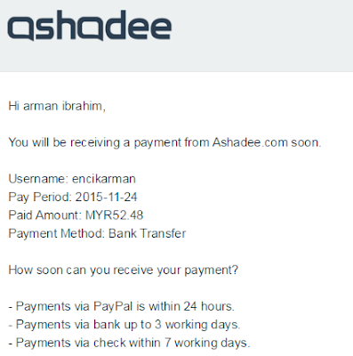 affiliate malaysia, money making opportunities, extra income, how to get money, make money online for free, ashadee marketplace,