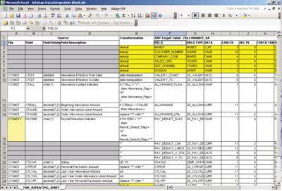 Mapping analyst for excel in informatica 86 obia for Etl requirements template