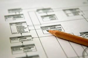 Desain Sistem Database Stok Barang