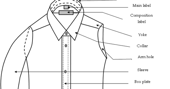 different components of a basic shirt