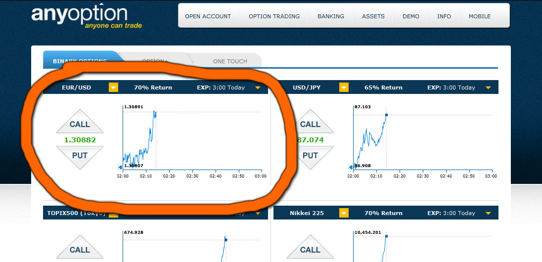 Binary option example