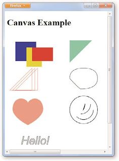 Canvas example