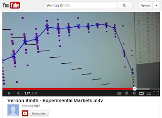Screenshot image of YouTube's web page where the documentary describing some of Vernon Smith's experimental economics work is hosted.
