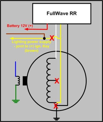 info manual: half wave stator to full wave, Wiring diagram