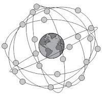 Constelación satélites GPS