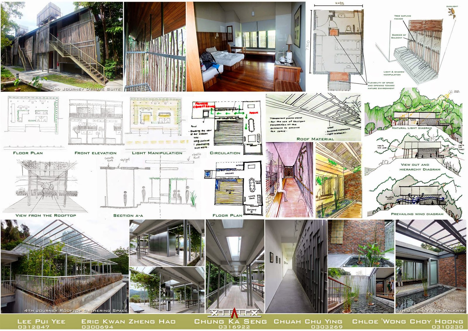 Exceptional Stage 2: Discovering The Environment And Social Needs For Contextual  Architecture (Group U0026 Individual)
