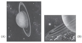 Nama Planet di Tata Surya Beserta Gambar