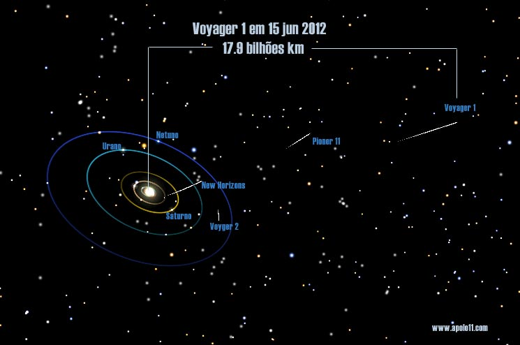 voyager 1 and 2 current position - photo #24