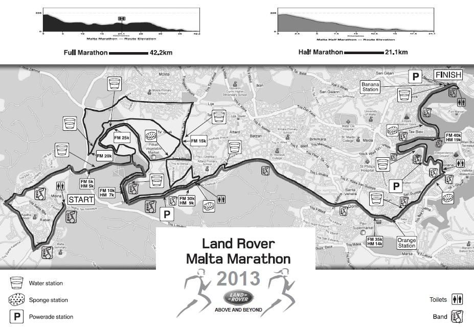 maraton längd
