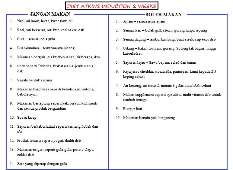 Diet Atkins Food List Malaysia