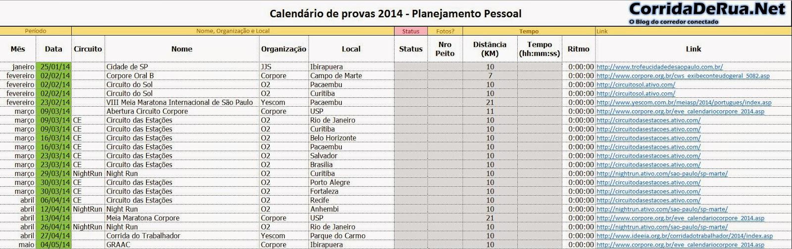 Calendário de provas 2014 - planejamento pessoal de corridas de rua