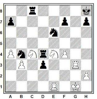 Posición de la partida de ajedrez Shabalov - Bandza (Kaliningrado, 1986)
