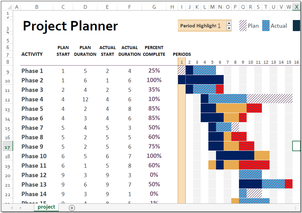 Project Plan Gantt Chart Excel Template