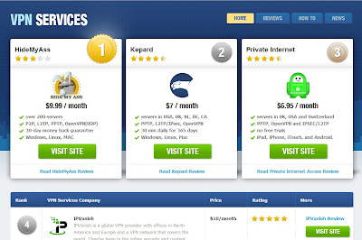 Using a VPN Service – How to Hide Yourself Online