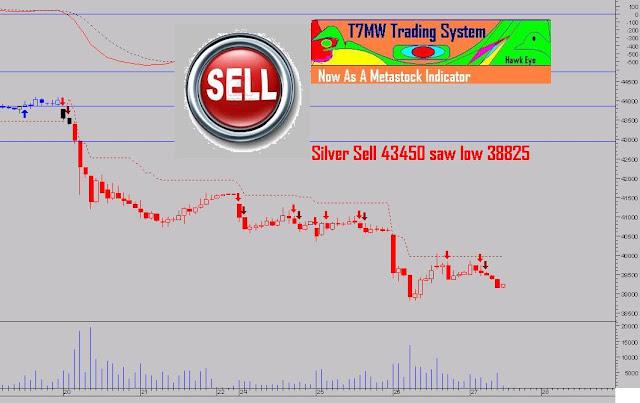 June system trading
