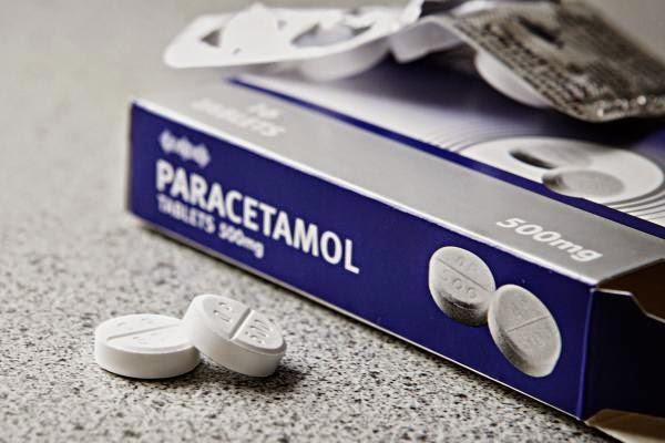 Obat-Obat Pereda Nyeri/Rasa Sakit (Analgesika)