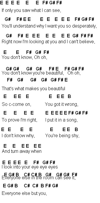 Flute Sheet Music What Makes You Beautiful