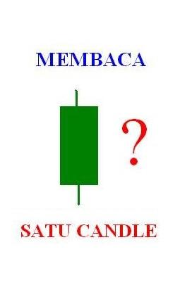 Cara membaca candlestick forex