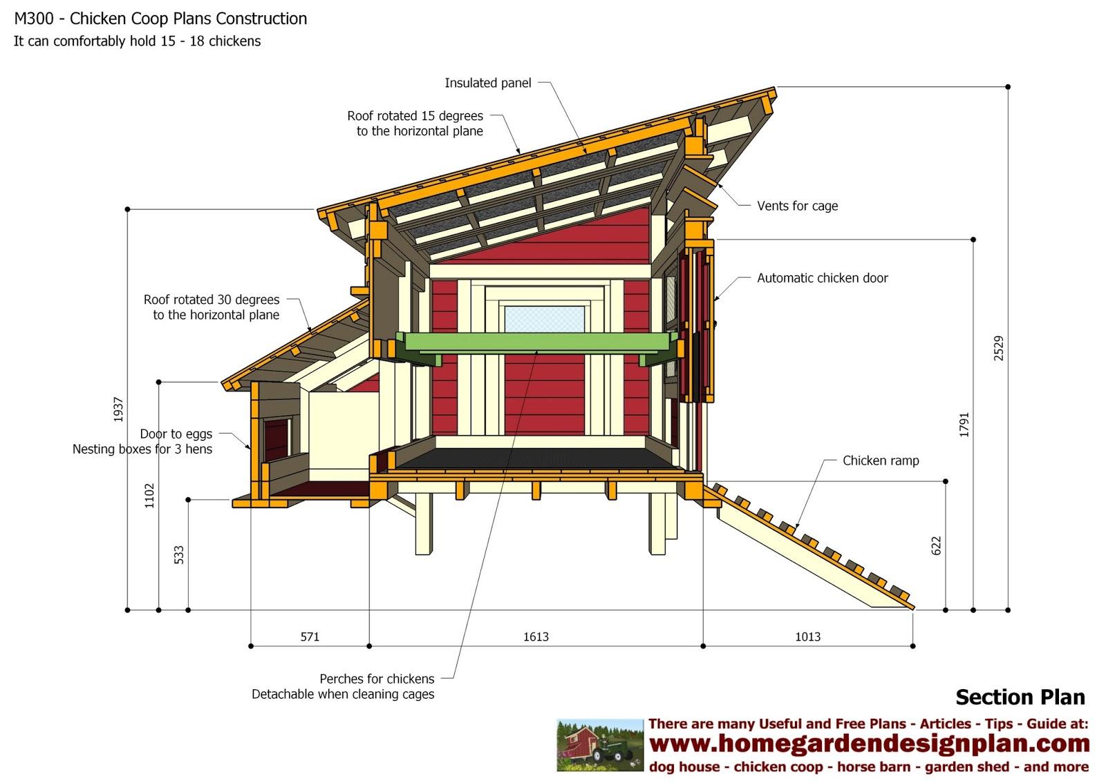 Home garden plans m300 chicken coop plans chicken for Chicken hutch design
