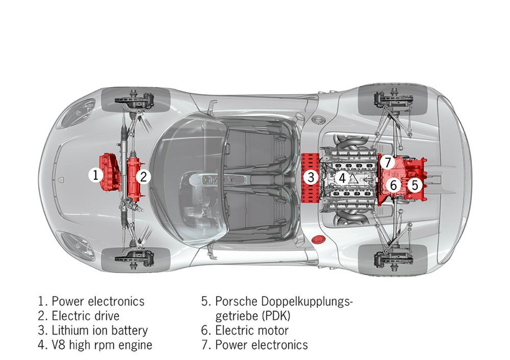 Porsche 996 Engine Cylinder Diagram Porsche Free Engine