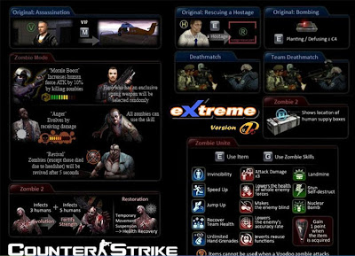 Download Counter Strike Extreme v7 Full Version (PC)