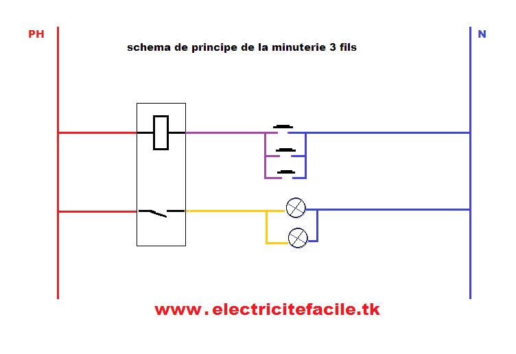 4.bp.blogspot.com/-nrl47L4xhn4/Vo_yJ9gGJ4I/AAAAAAAADWA/eL9gCpAlBT8/s1600/principe-minuterie-3-fils.png