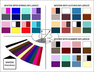 Dressing My Truth Blog: Inter-Season Colors I Would Love ...