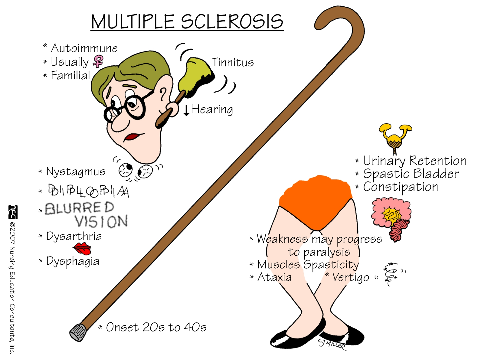 Multiple Sclerosis | Nursing Mnemonics and Tips
