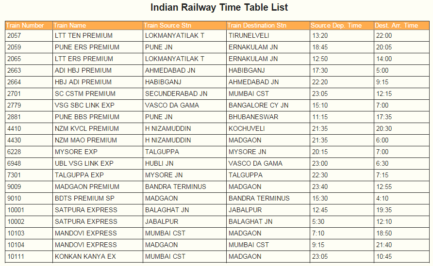 Find Train Schedule Railway Time Table Train List In India