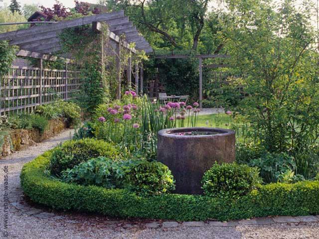 Gartenblog zu Gartenplanung, Gartendesign und ...