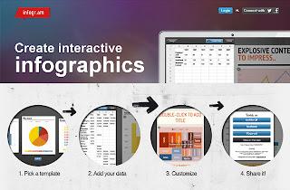 infografías con Infogram