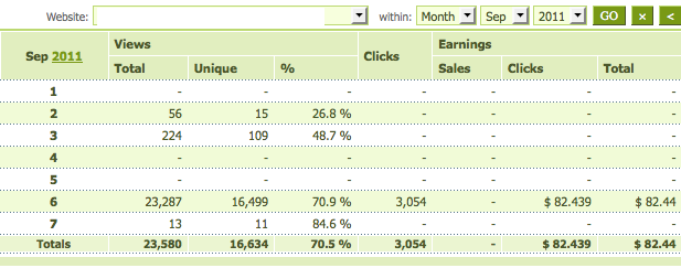 Adhitz earnings