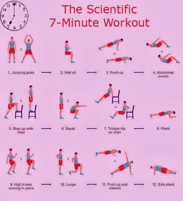 The Scientific &-Minute Workout