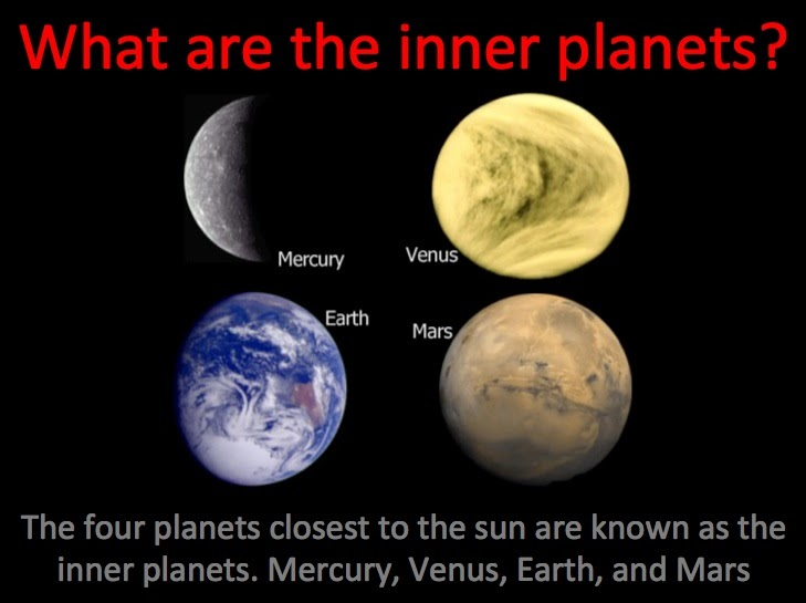 information about the inner planets - photo #15