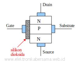 struktur_emosfet